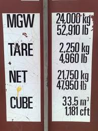 Limit weight on container door