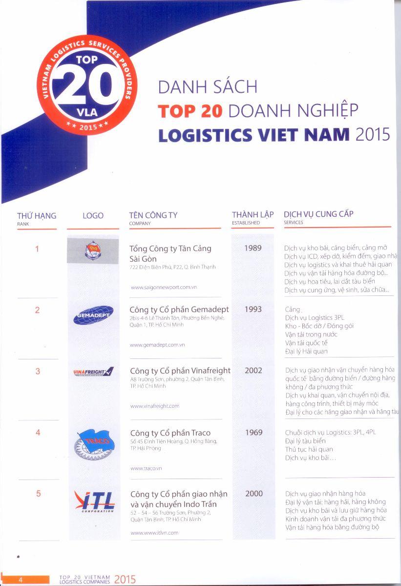 Top 20 công ty logistics Việt Nam - trang 1