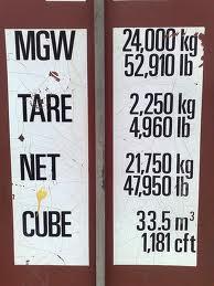 Limit weight on container door